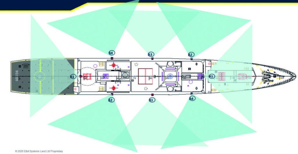 Auch große Fregatten können mit wenigen ELNAWS Sensoren rundum vor laserbasierten Bedrohungen geschützt werden.